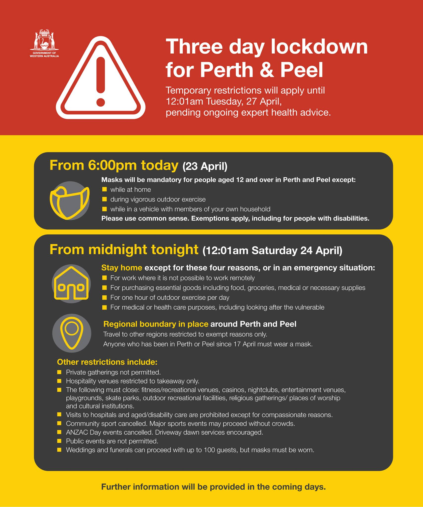 3 day lockdown for Perth and Peel