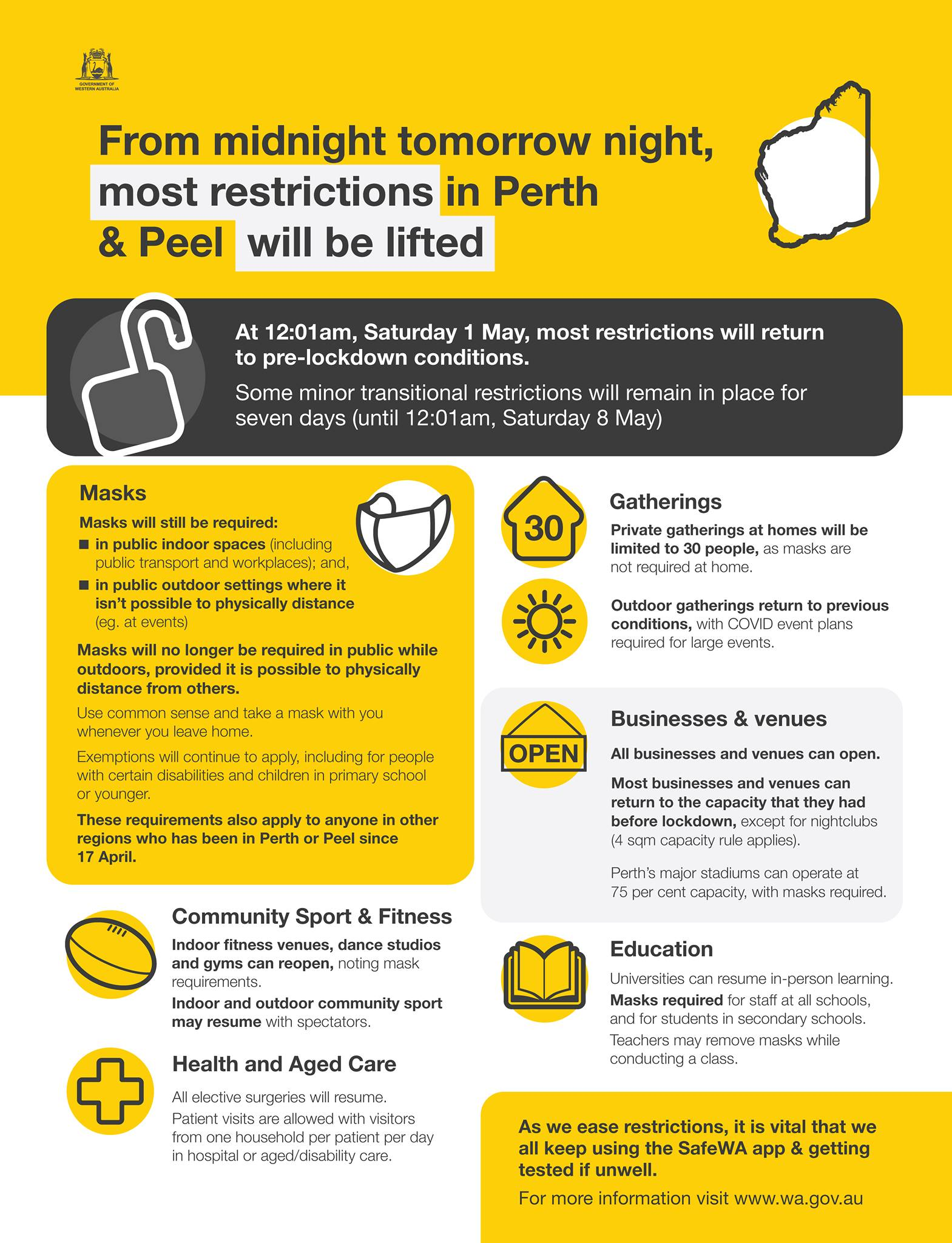 Wa restrictions for the 1st of may until the 8th of may